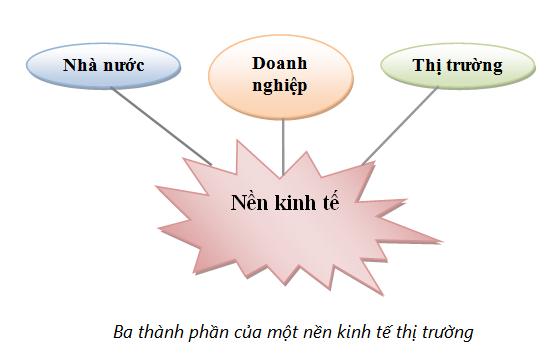 H1 three factors